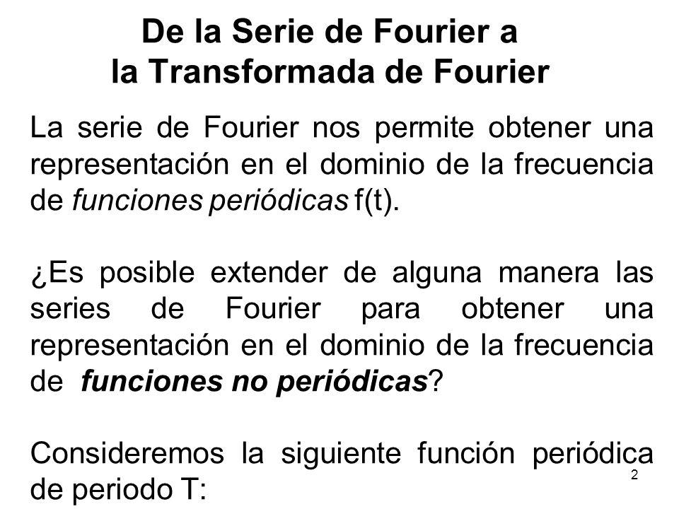 De la Serie de Fourier a la Transformada de Fourier La serie de Fourier nos permite obtener una representación en el dominio de la frecuencia de funci