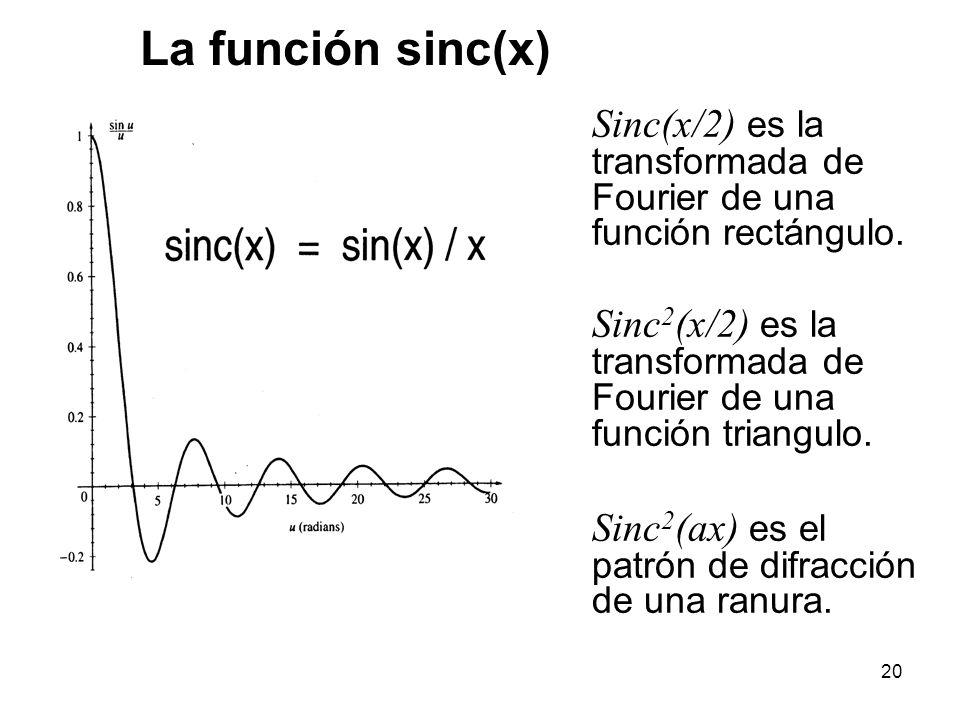 Sinc(x/2) es la transformada de Fourier de una función rectángulo. Sinc 2 (x/2) es la transformada de Fourier de una función triangulo. Sinc 2 (ax) es