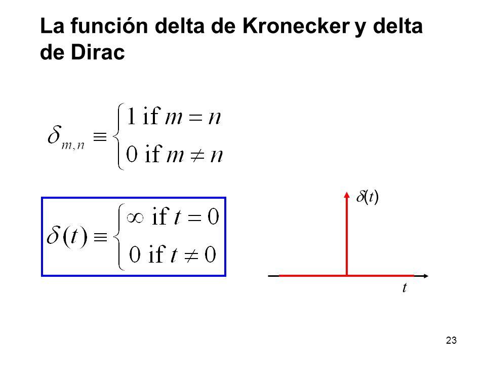 La función delta de Kronecker y delta de Dirac t ( t ) 23