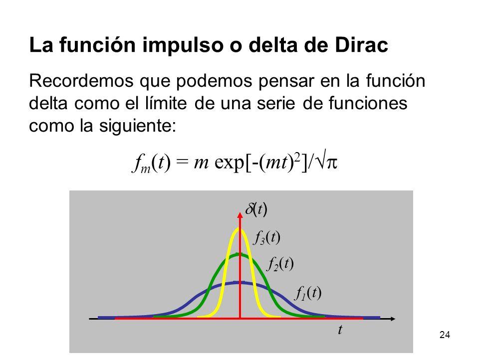 La función impulso o delta de Dirac Recordemos que podemos pensar en la función delta como el límite de una serie de funciones como la siguiente: t f1