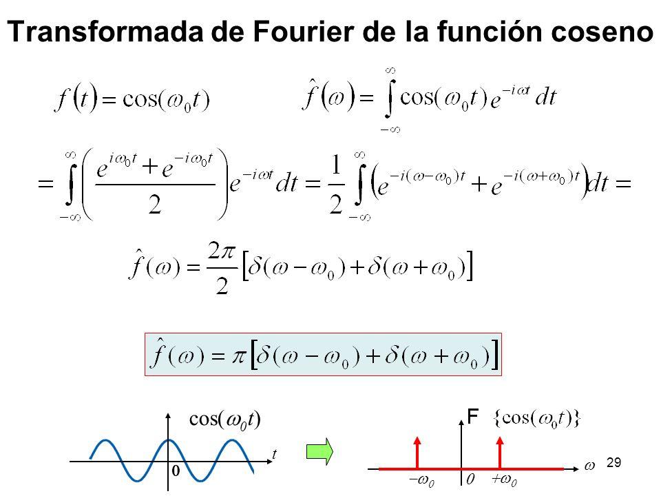Transformada de Fourier de la función coseno cos( 0 t) t 29
