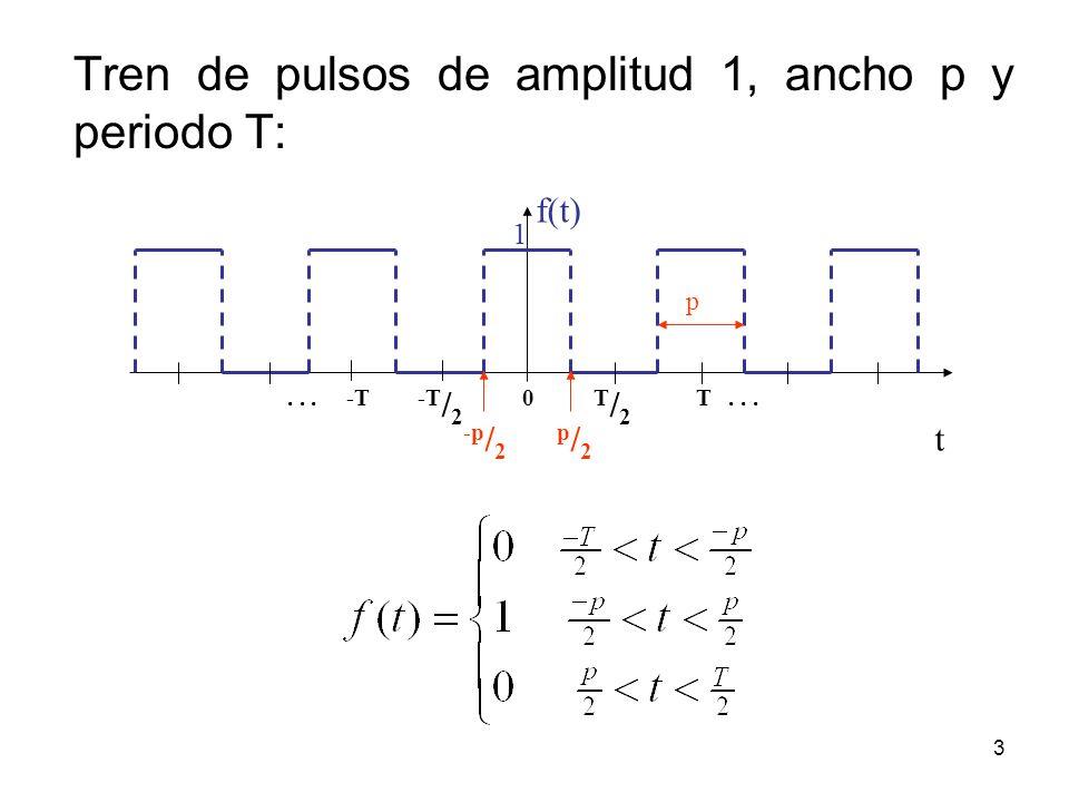 Tren de pulsos de amplitud 1, ancho p y periodo T: 1 f(t) t... -T -T / 2 0 T / 2 T... p -p / 2 p / 2 3