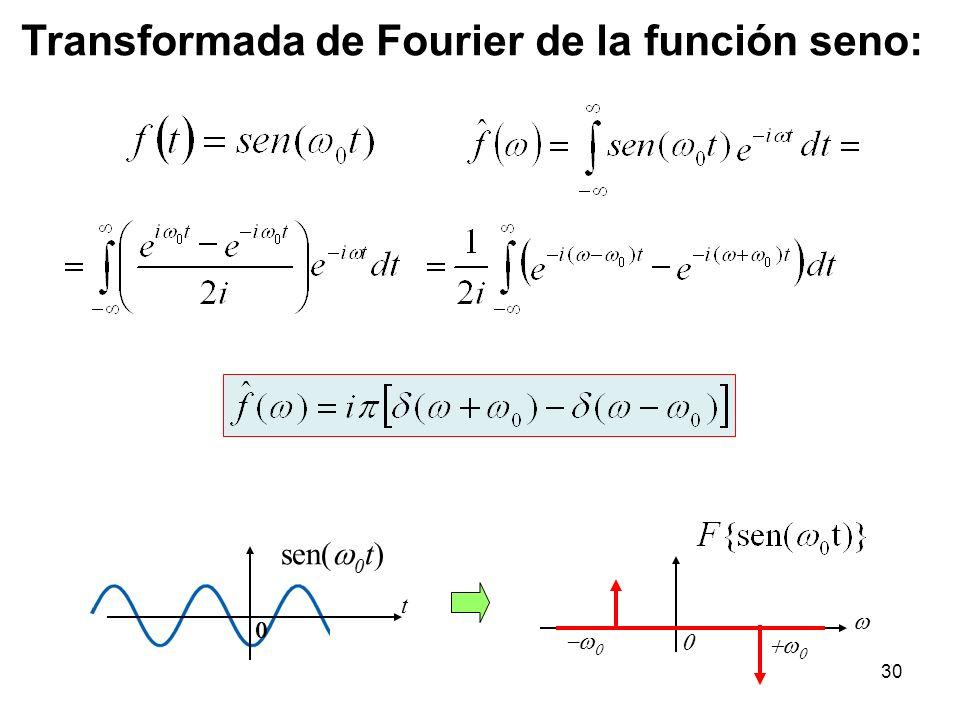 Transformada de Fourier de la función seno: sen( 0 t) t 30
