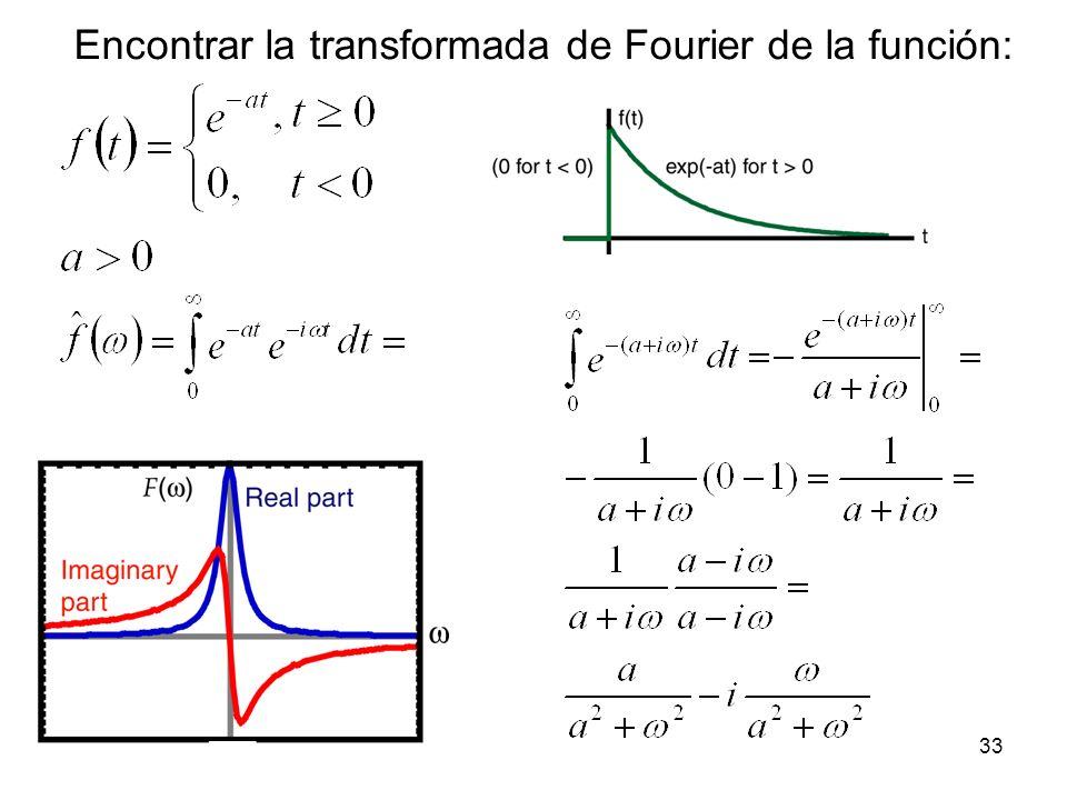 Encontrar la transformada de Fourier de la función: 33