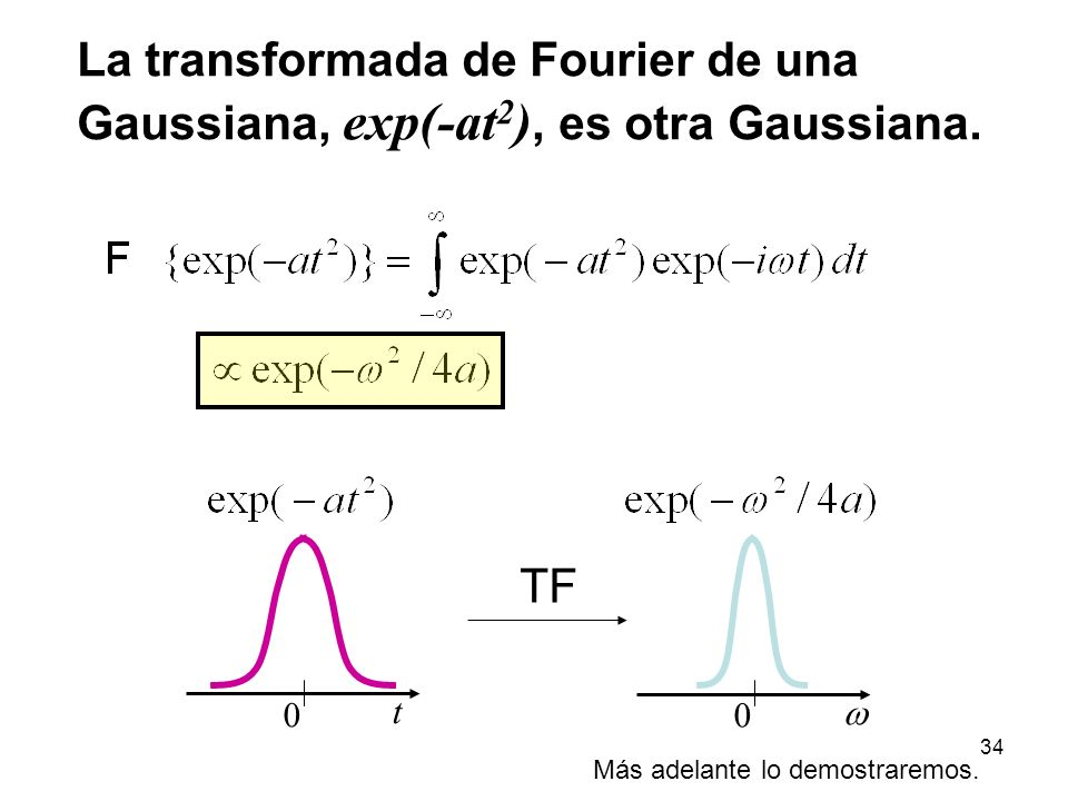 La transformada de Fourier de una Gaussiana, exp(-at 2 ), es otra Gaussiana. t 0 0 TF Más adelante lo demostraremos. 34