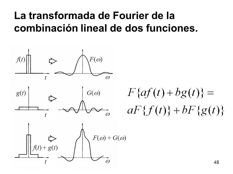 La transformada de Fourier de la combinación lineal de dos funciones. f(t)f(t) g(t)g(t) t t t F( ) G( ) f(t) + g(t) F( ) + G( ) 48