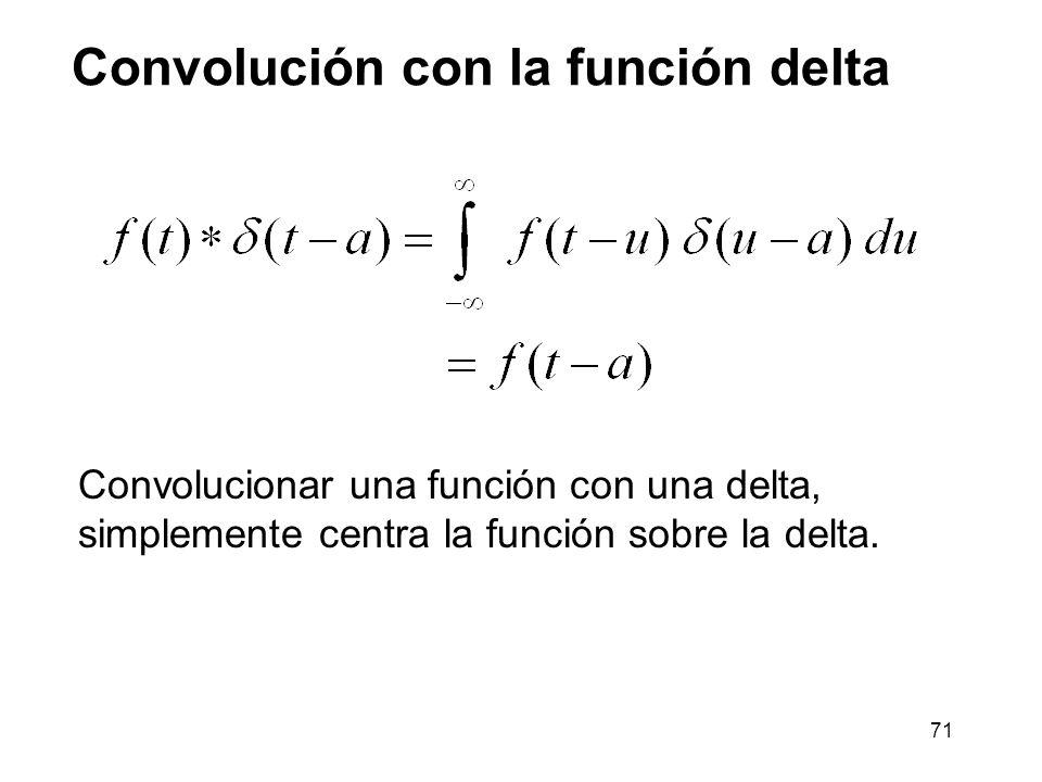 Convolución con la función delta Convolucionar una función con una delta, simplemente centra la función sobre la delta. 71