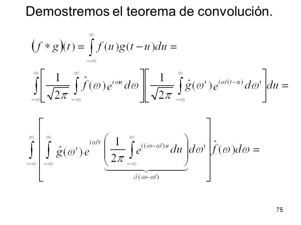 Demostremos el teorema de convolución. 75