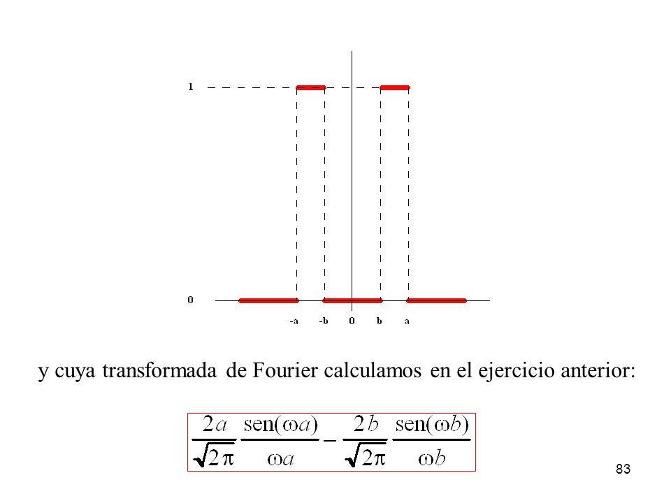 y cuya transformada de Fourier calculamos en el ejercicio anterior: 83