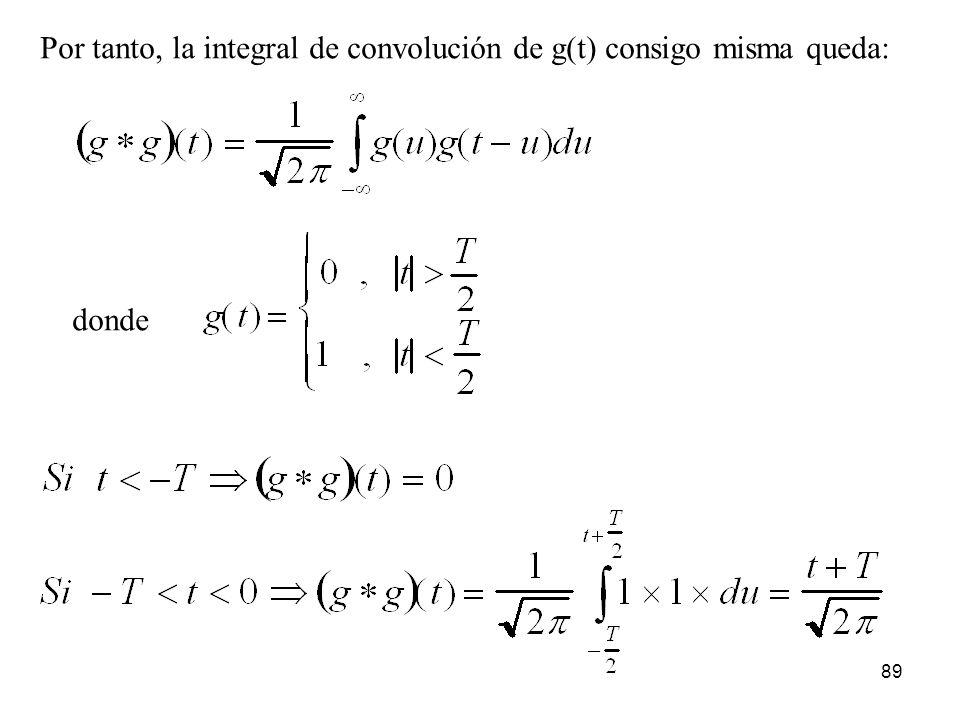 Por tanto, la integral de convolución de g(t) consigo misma queda: donde 89