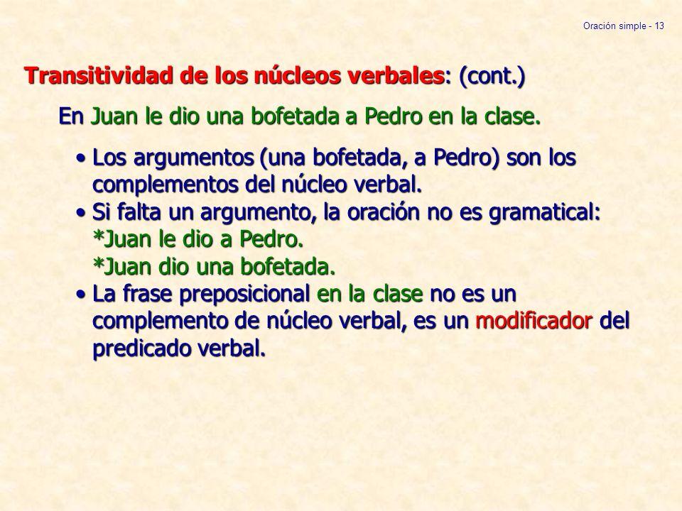 Transitividad de los núcleos verbales: (cont.) En Juan le dio una bofetada a Pedro en la clase. Los argumentos (una bofetada, a Pedro) son los complem