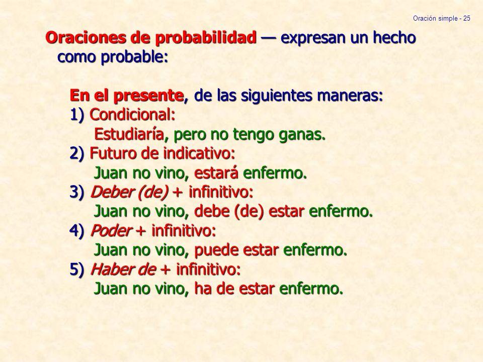 Oraciones de probabilidad expresan un hecho como probable: En el presente, de las siguientes maneras: 1) Condicional: Estudiaría, pero no tengo ganas.