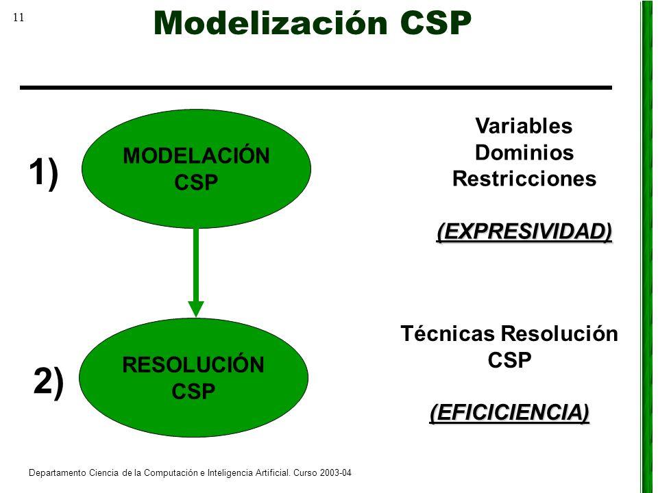 11 Departamento Ciencia de la Computación e Inteligencia Artificial. Curso 2003-04 MODELACIÓN CSP Variables Dominios Restricciones(EXPRESIVIDAD) 1) RE