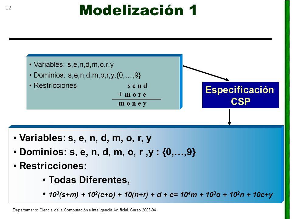 12 Departamento Ciencia de la Computación e Inteligencia Artificial. Curso 2003-04 s e n d + m o r e m o n e y Variables: s,e,n,d,m,o,r,y Dominios: s,