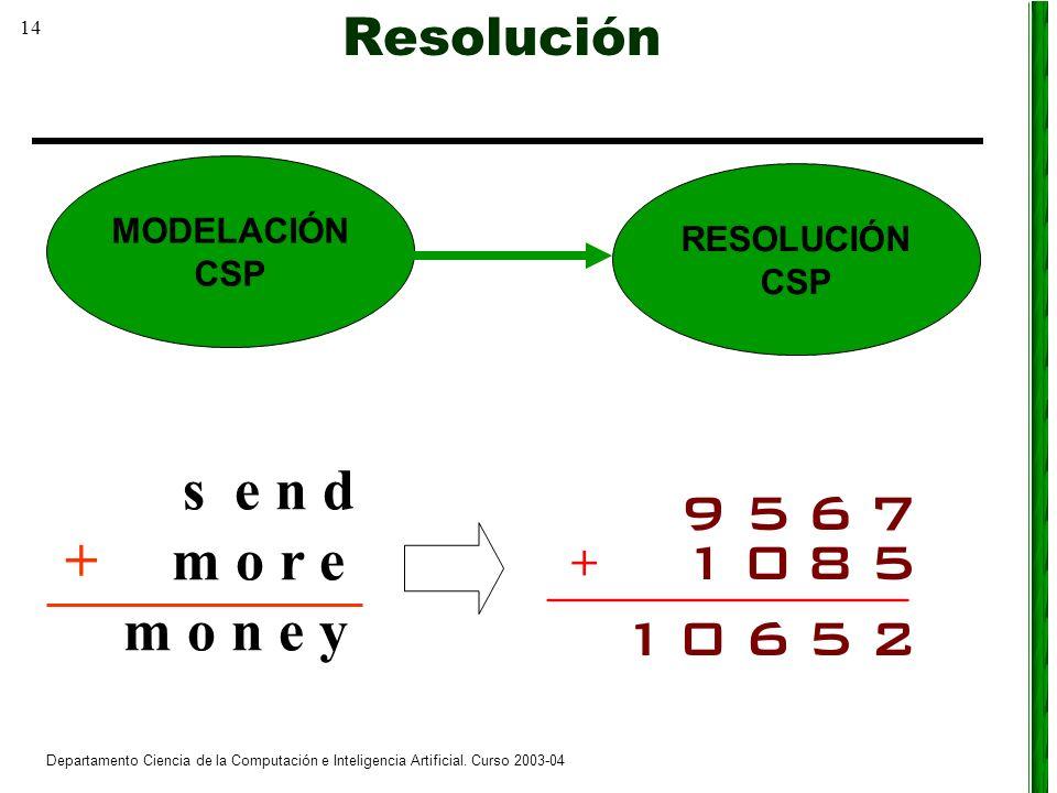 14 Departamento Ciencia de la Computación e Inteligencia Artificial. Curso 2003-04 Resolución s e n d + m o r e m o n e y MODELACIÓN CSP RESOLUCIÓN CS