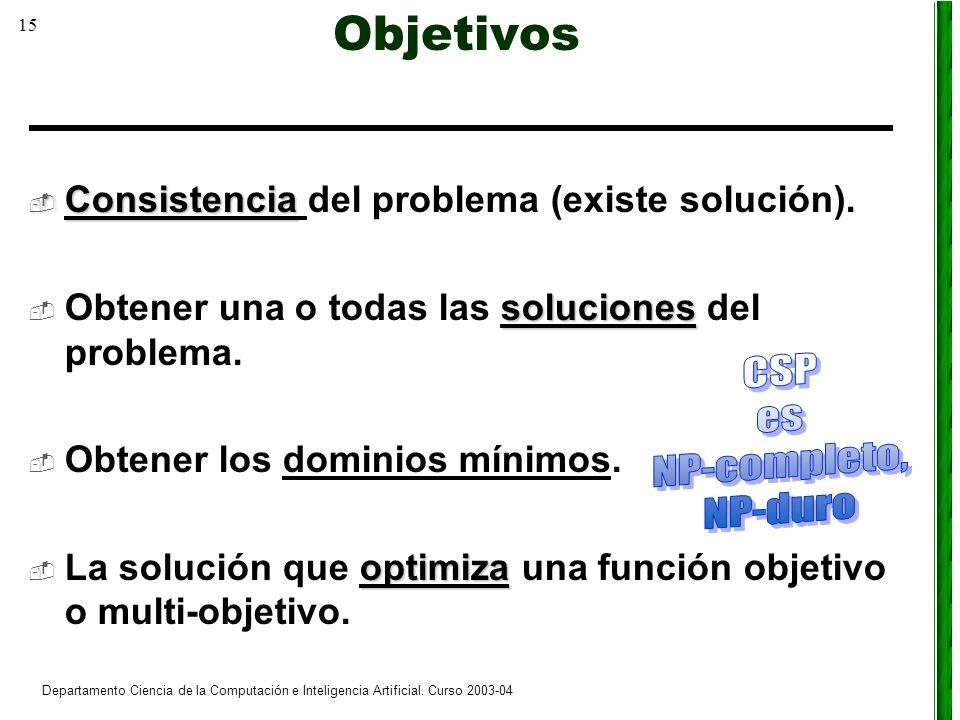 15 Departamento Ciencia de la Computación e Inteligencia Artificial. Curso 2003-04 Objetivos Consistencia Consistencia del problema (existe solución).