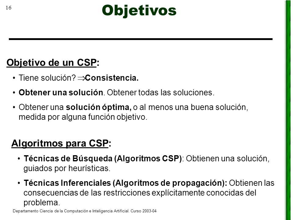 16 Departamento Ciencia de la Computación e Inteligencia Artificial. Curso 2003-04 Objetivo de un CSP: Tiene solución? Consistencia. Obtener una soluc