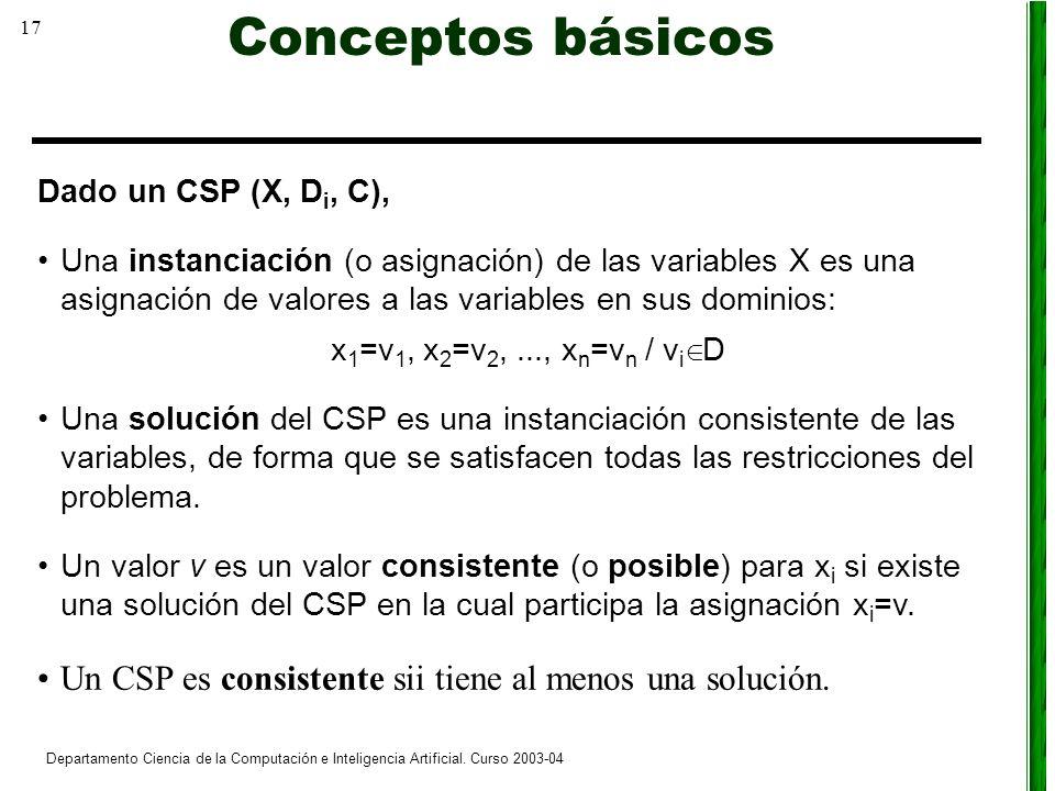 17 Departamento Ciencia de la Computación e Inteligencia Artificial. Curso 2003-04 Dado un CSP (X, D i, C), Una instanciación (o asignación) de las va