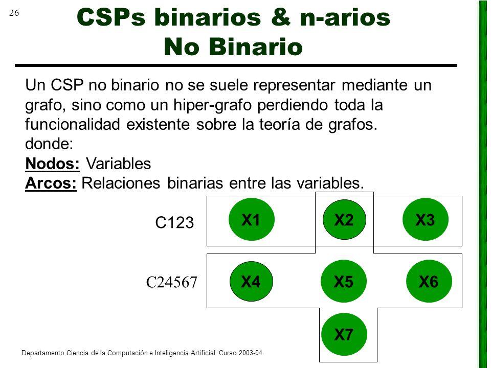 26 Departamento Ciencia de la Computación e Inteligencia Artificial. Curso 2003-04 Un CSP no binario no se suele representar mediante un grafo, sino c