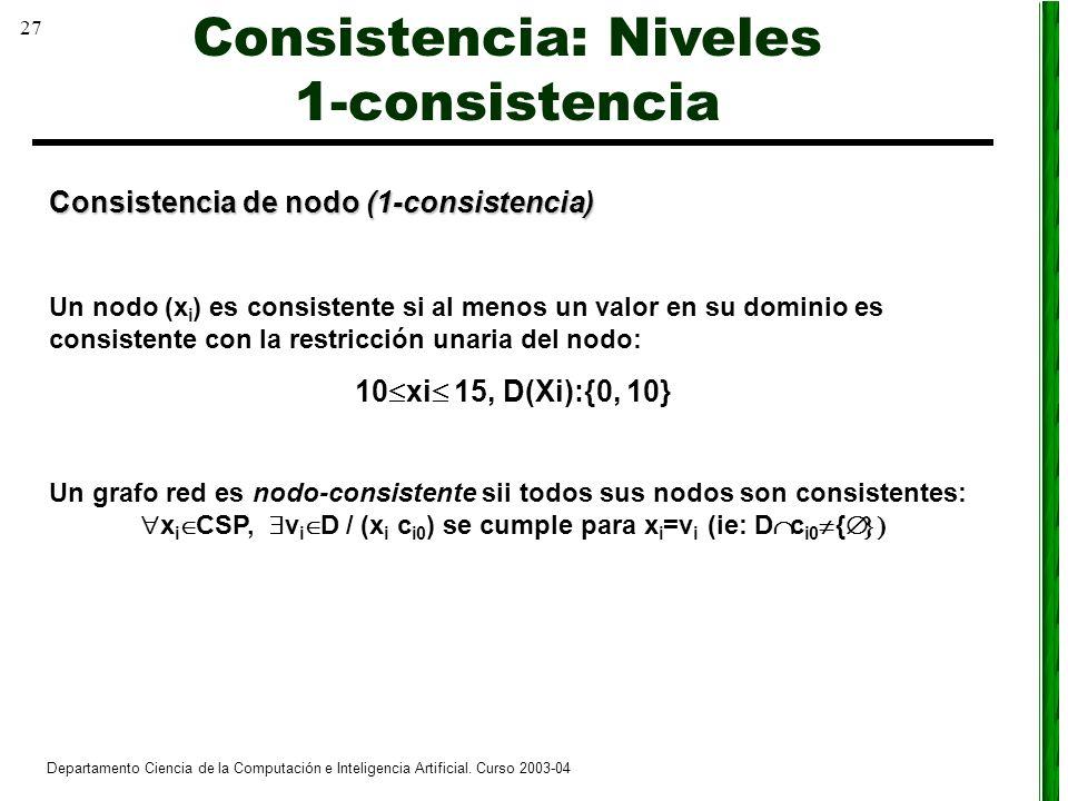 27 Departamento Ciencia de la Computación e Inteligencia Artificial. Curso 2003-04 Consistencia de nodo (1-consistencia) Un nodo (x i ) es consistente