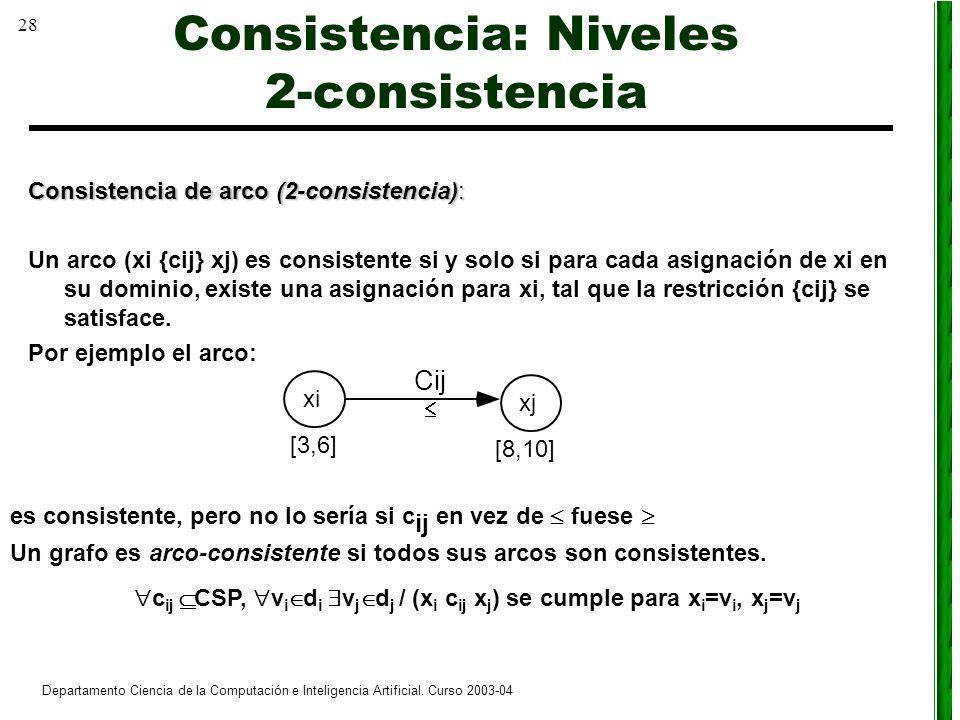 28 Departamento Ciencia de la Computación e Inteligencia Artificial. Curso 2003-04 Consistencia de arco (2-consistencia): Un arco (xi {cij} xj) es con