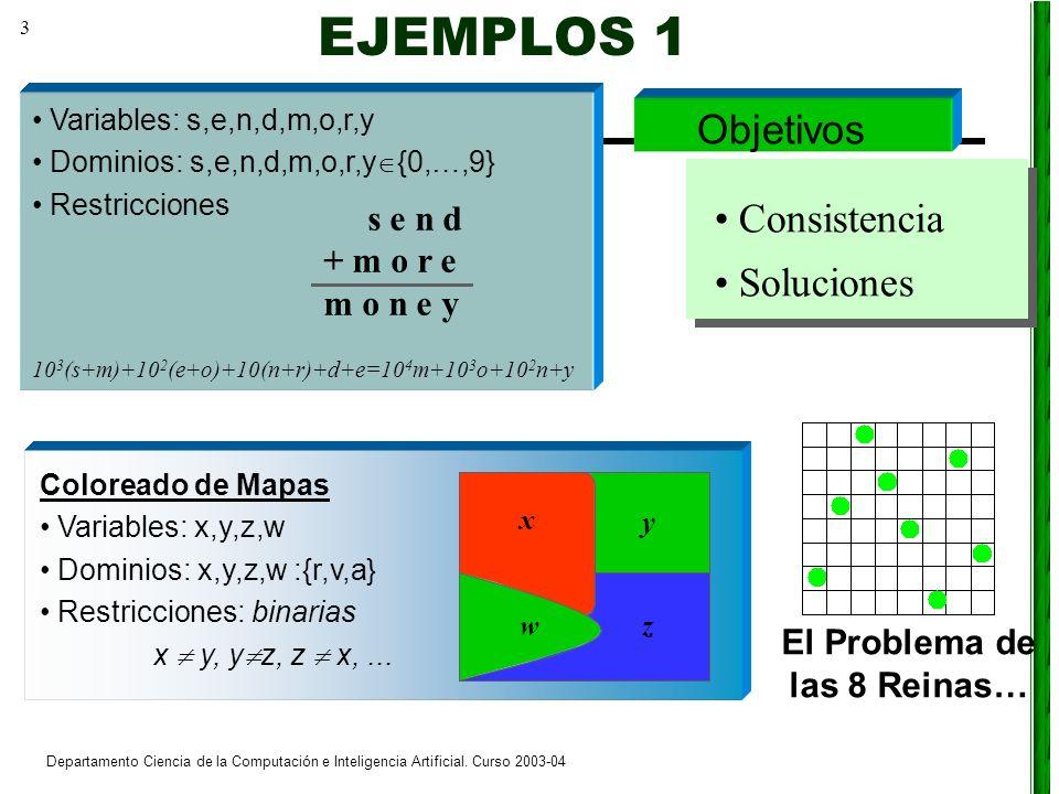 3 Departamento Ciencia de la Computación e Inteligencia Artificial. Curso 2003-04 s e n d + m o r e m o n e y Variables: s,e,n,d,m,o,r,y Dominios: s,e