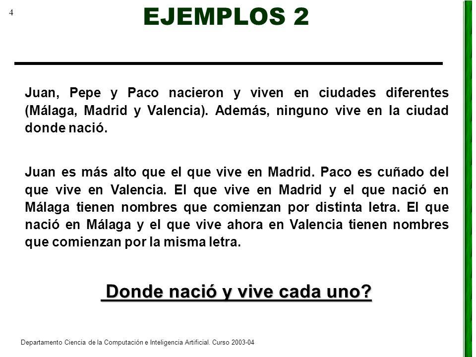 4 Departamento Ciencia de la Computación e Inteligencia Artificial. Curso 2003-04 Juan, Pepe y Paco nacieron y viven en ciudades diferentes (Málaga, M