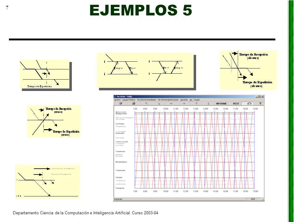7 Departamento Ciencia de la Computación e Inteligencia Artificial. Curso 2003-04 EJEMPLOS 5