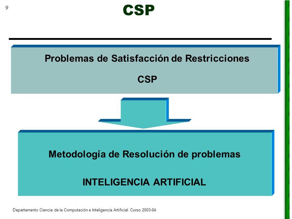 9 Departamento Ciencia de la Computación e Inteligencia Artificial. Curso 2003-04 Problemas de Satisfacción de Restricciones CSP Metodología de Resolu