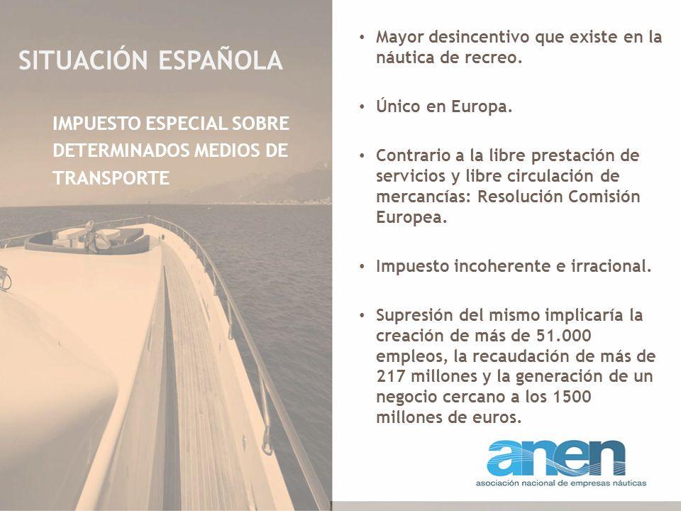 SITUACIÓN ESPAÑOLA Mayor desincentivo que existe en la náutica de recreo. Único en Europa. Contrario a la libre prestación de servicios y libre circul
