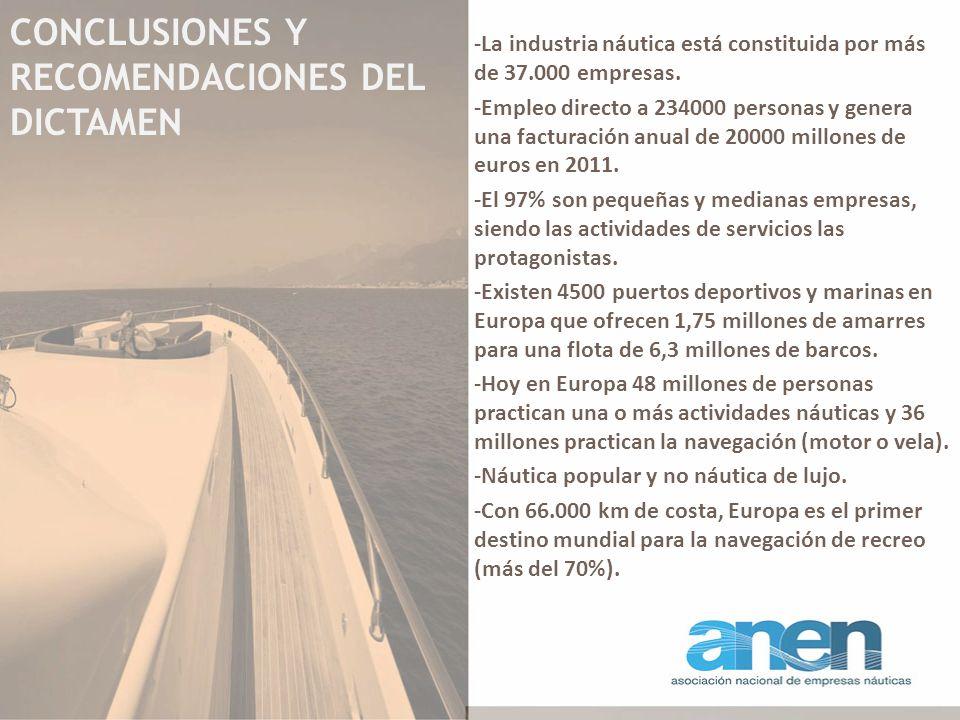 CONCLUSIONES Y RECOMENDACIONES DEL DICTAMEN -La industria náutica está constituida por más de 37.000 empresas. -Empleo directo a 234000 personas y gen