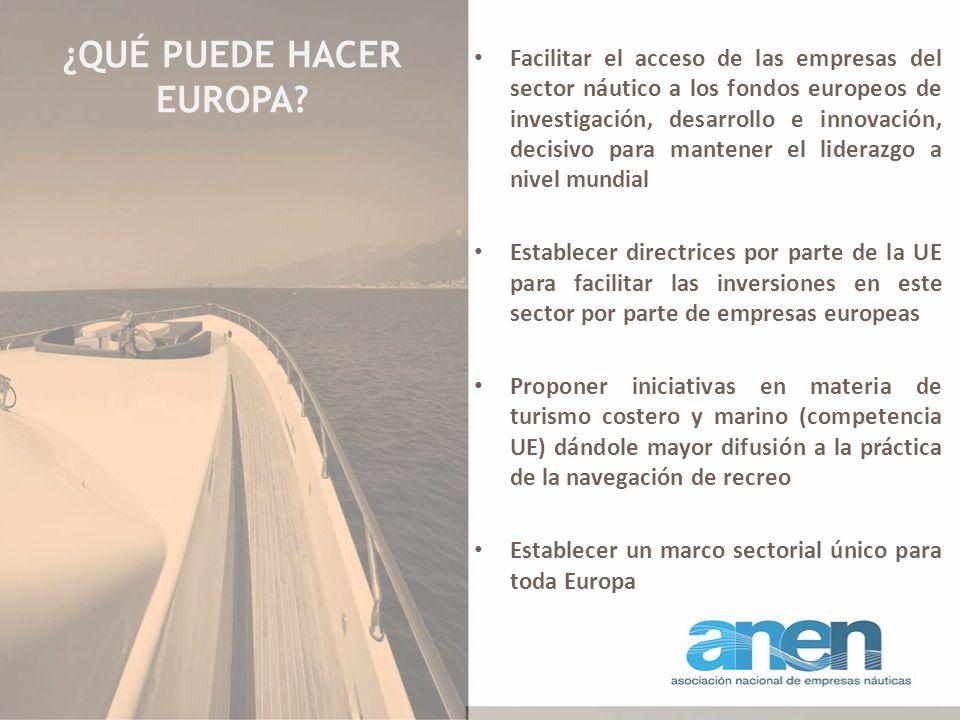 ¿QUÉ PUEDE HACER EUROPA? Facilitar el acceso de las empresas del sector náutico a los fondos europeos de investigación, desarrollo e innovación, decis