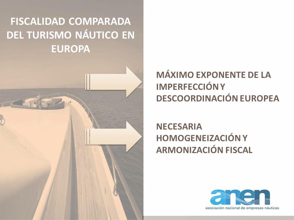 FISCALIDAD COMPARADA DEL TURISMO NÁUTICO EN EUROPA MÁXIMO EXPONENTE DE LA IMPERFECCIÓN Y DESCOORDINACIÓN EUROPEA NECESARIA HOMOGENEIZACIÓN Y ARMONIZACIÓN FISCAL
