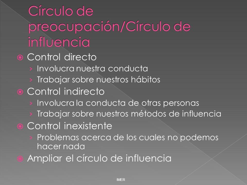Control directo Involucra nuestra conducta Trabajar sobre nuestros hábitos Control indirecto Involucra la conducta de otras personas Trabajar sobre nu
