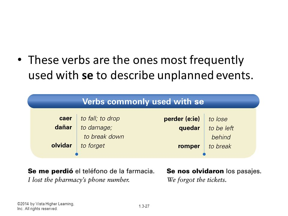 ©2014 by Vista Higher Learning, Inc. All rights reserved. 1.3-27 These verbs are the ones most frequently used with se to describe unplanned events.