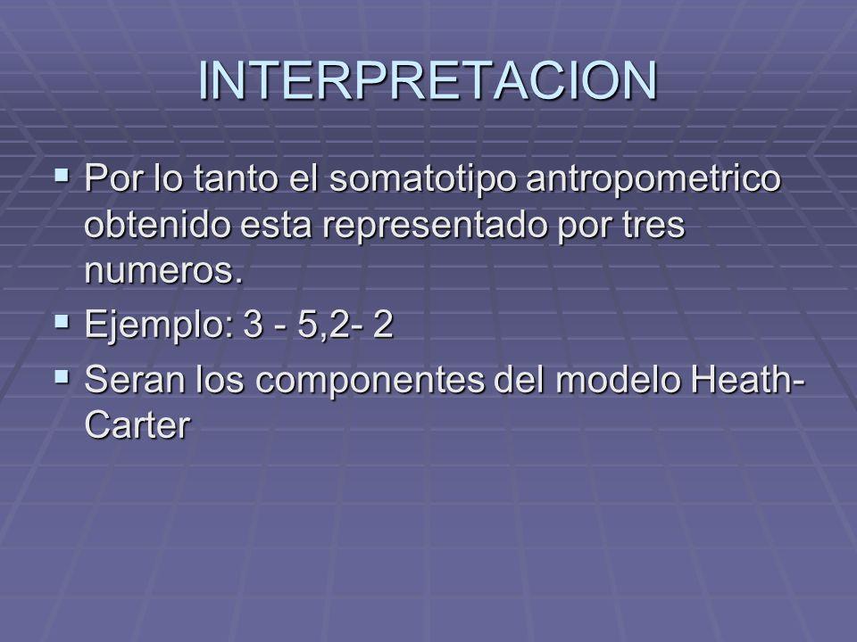 INTERPRETACION Por lo tanto el somatotipo antropometrico obtenido esta representado por tres numeros. Por lo tanto el somatotipo antropometrico obteni
