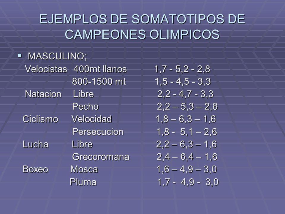 EJEMPLOS DE SOMATOTIPOS DE CAMPEONES OLIMPICOS MASCULINO; MASCULINO; Velocistas 400mt llanos 1,7 - 5,2 - 2,8 Velocistas 400mt llanos 1,7 - 5,2 - 2,8 8