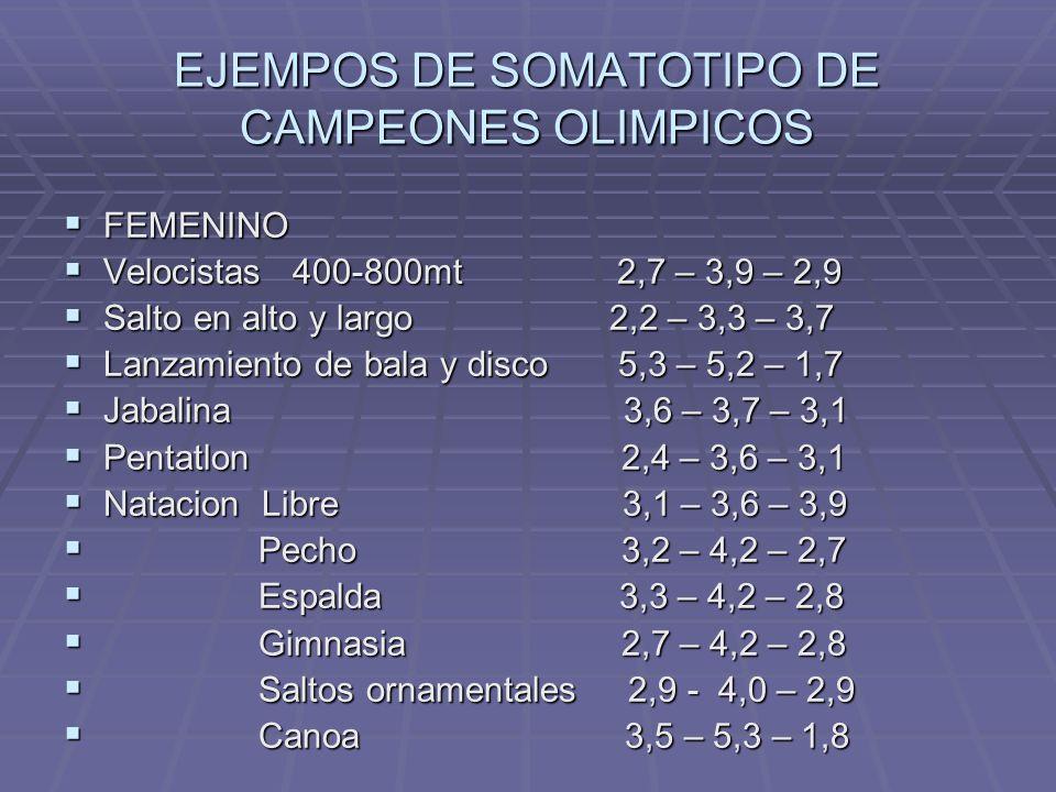 EJEMPOS DE SOMATOTIPO DE CAMPEONES OLIMPICOS FEMENINO FEMENINO Velocistas 400-800mt 2,7 – 3,9 – 2,9 Velocistas 400-800mt 2,7 – 3,9 – 2,9 Salto en alto