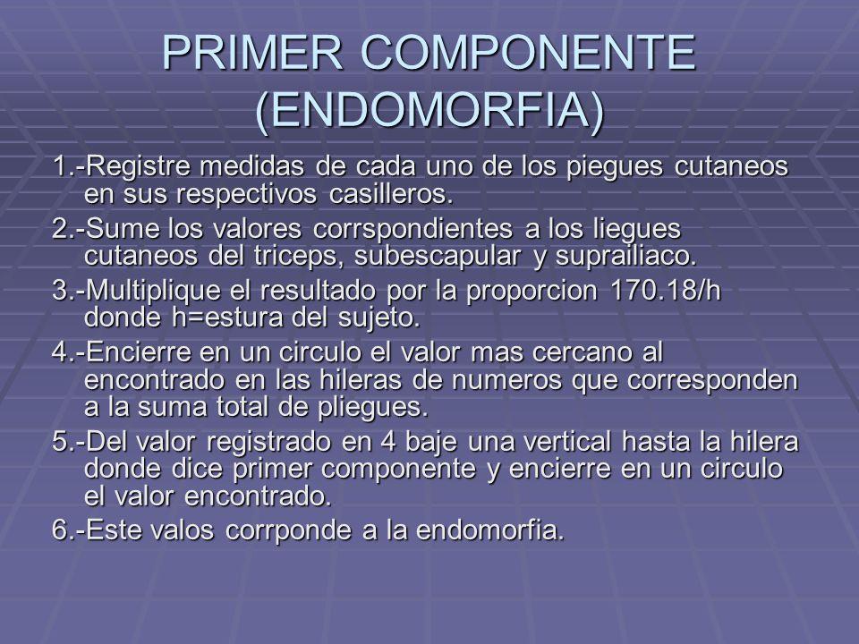 PRIMER COMPONENTE (ENDOMORFIA) 1.-Registre medidas de cada uno de los piegues cutaneos en sus respectivos casilleros. 2.-Sume los valores corrspondien
