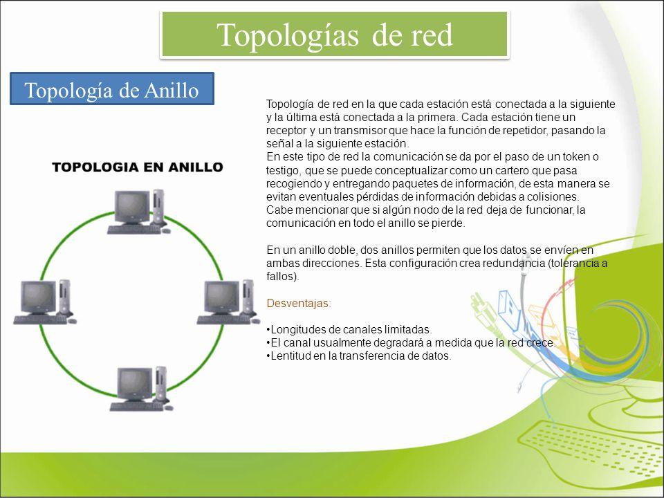 Topologías de red Topología de Anillo Topología de red en la que cada estación está conectada a la siguiente y la última está conectada a la primera.