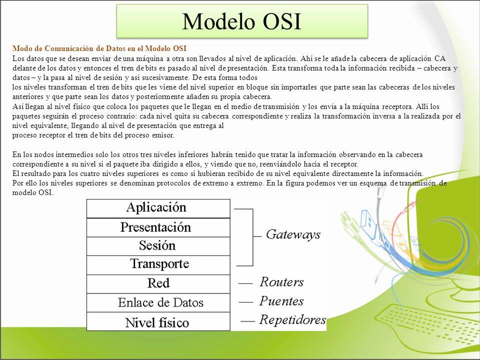 Modelo OSI Modo de Comunicación de Datos en el Modelo OSI Los datos que se desean enviar de una máquina a otra son llevados al nivel de aplicación. Ah