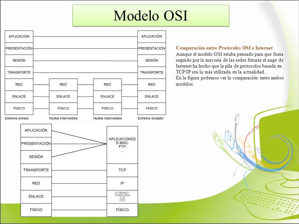 Modelo OSI Comparación entre Protocolos OSI e Internet Aunque el modelo OSI estaba pensado para que fuera seguido por la mayoría de las redes futuras