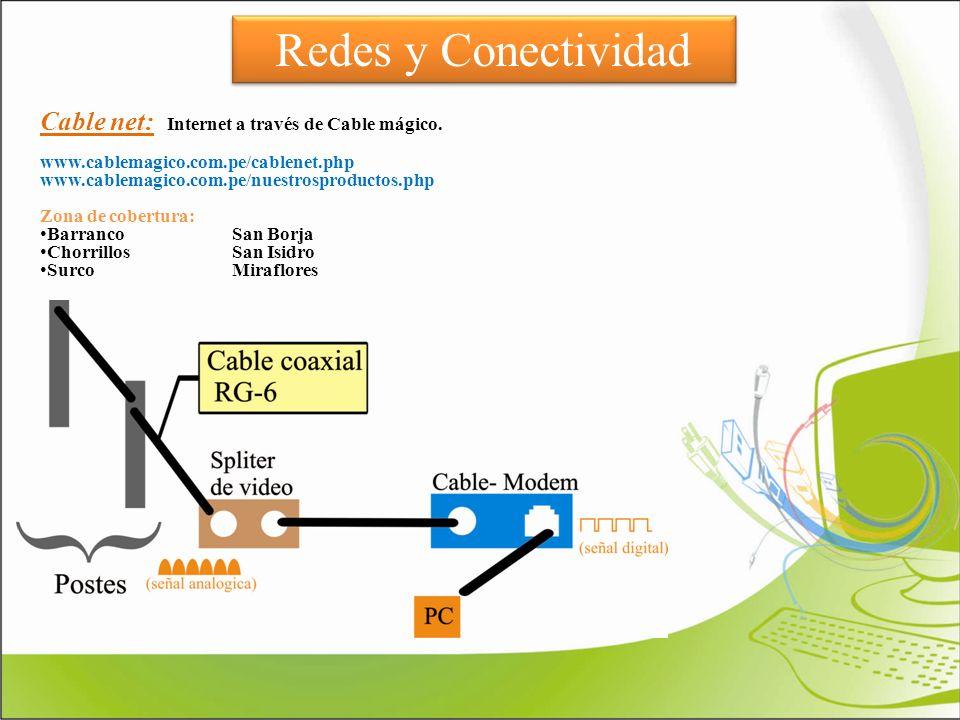 Redes y Conectividad Cable net: Internet a través de Cable mágico. www.cablemagico.com.pe/cablenet.php www.cablemagico.com.pe/nuestrosproductos.php Zo