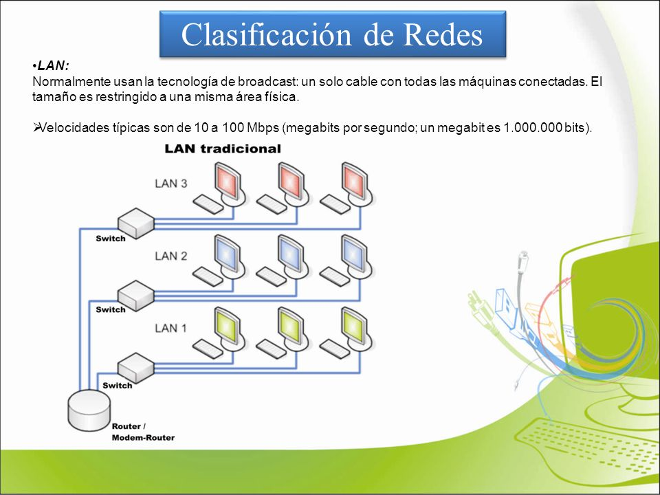 Clasificación de Redes LAN: Normalmente usan la tecnología de broadcast: un solo cable con todas las máquinas conectadas. El tamaño es restringido a u