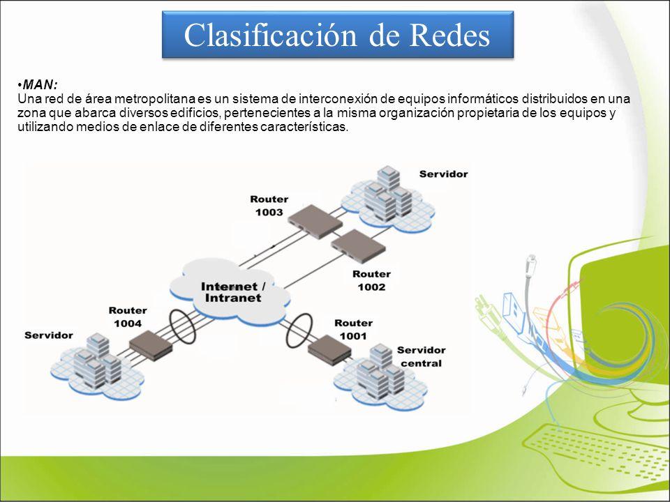 MAN: Una red de área metropolitana es un sistema de interconexión de equipos informáticos distribuidos en una zona que abarca diversos edificios, pert