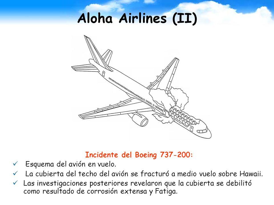 Aloha Airlines (II) Incidente del Boeing 737-200: Esquema del avión en vuelo. La cubierta del techo del avión se fracturó a medio vuelo sobre Hawaii.