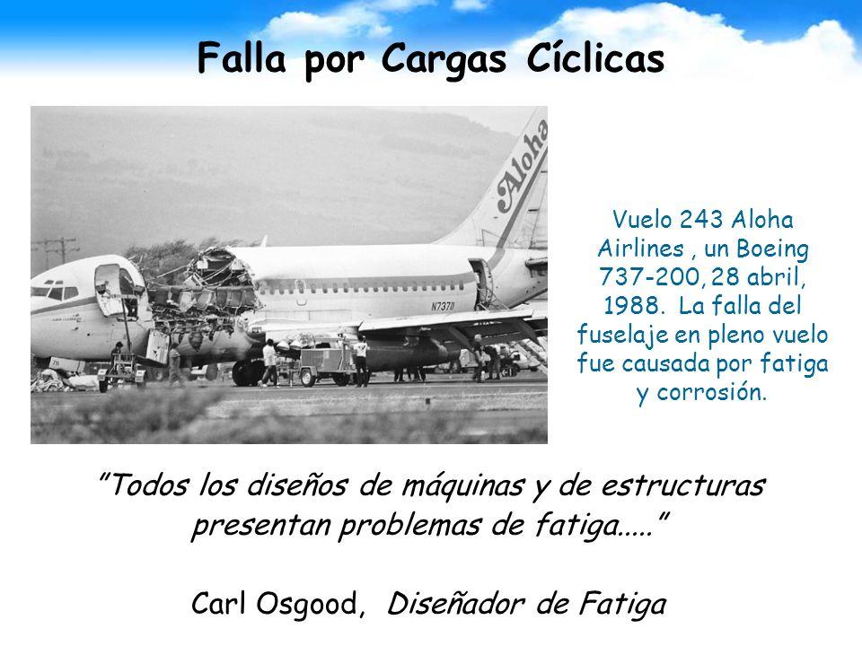 Falla por Cargas Cíclicas Todos los diseños de máquinas y de estructuras presentan problemas de fatiga..... Carl Osgood, Diseñador de Fatiga Vuelo 243