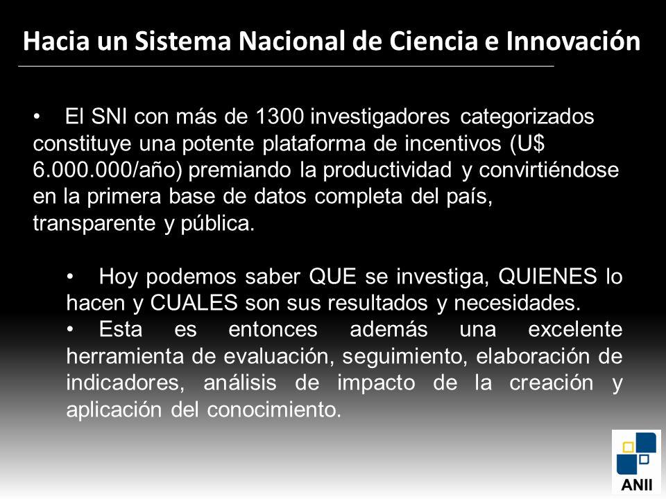 El SNI con más de 1300 investigadores categorizados constituye una potente plataforma de incentivos (U$ 6.000.000/año) premiando la productividad y co
