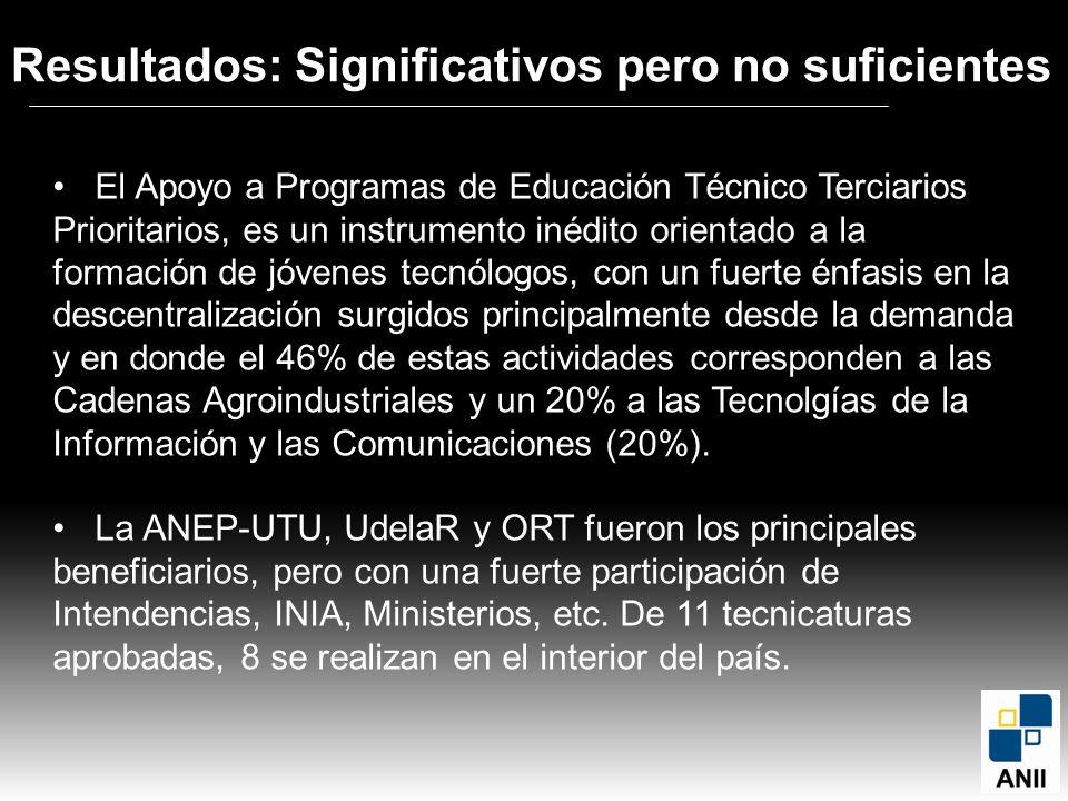 El Apoyo a Programas de Educación Técnico Terciarios Prioritarios, es un instrumento inédito orientado a la formación de jóvenes tecnólogos, con un fu