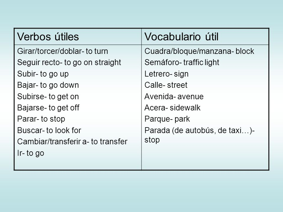 Verbos útilesVocabulario útil Girar/torcer/doblar- to turn Seguir recto- to go on straight Subir- to go up Bajar- to go down Subirse- to get on Bajars